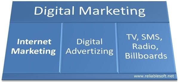 שיווק דיגיטלי לעומת שיווק באינטרנט